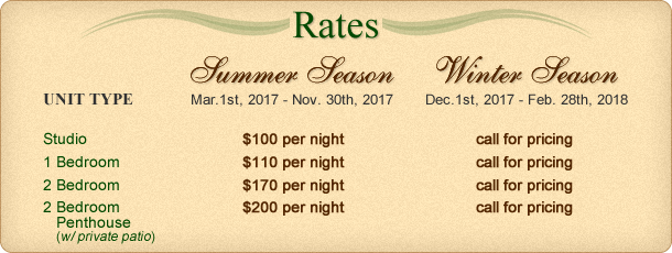 Sandcastle Jamaica Rates